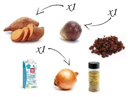 Mix ruta patate douce