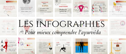 Les infographies Pour mieux comprendre l'ayurvéda